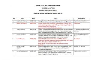 Pengunguman Judul Skripsi Mahasiswa Archives Laman 2 Dari 2 Fakultas Hukum